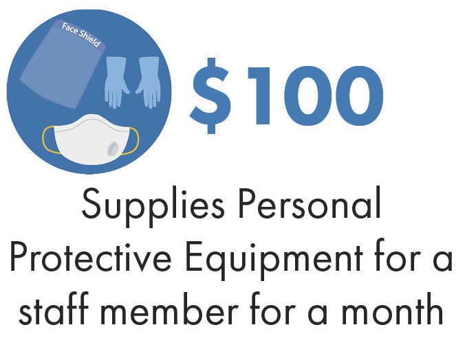 Supplies Personal Protective Equipment for a staff member for a month