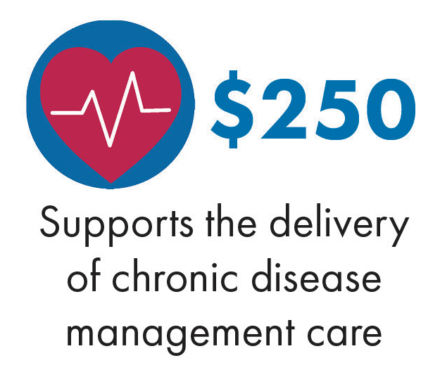 Supports the delivery of chronic disease management care