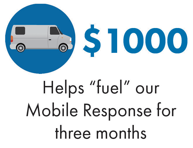 "Helps ""fuel"" our Mobile Response for three months"