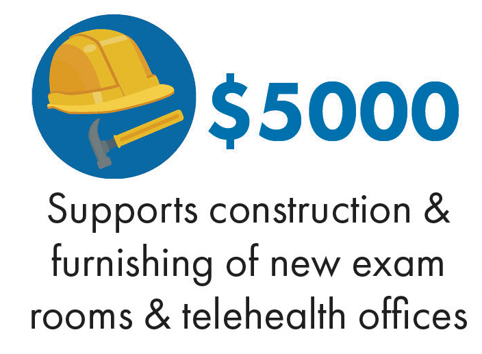 Supports construction & furnishing of new exam rooms & telehealth offices $100