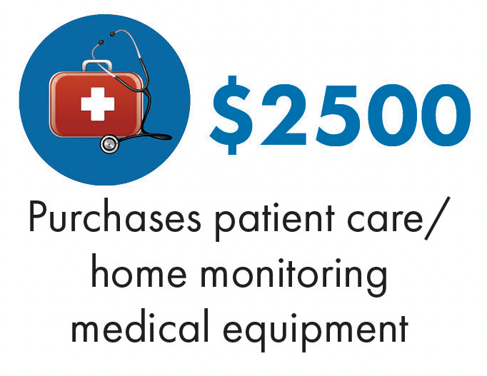 Purchases patient care/home monitoring medical equipment
